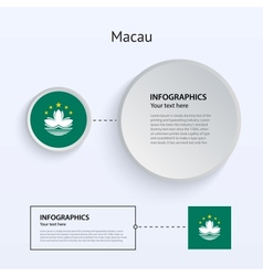 Macau country set of banners vector