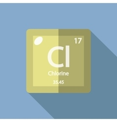 Chemical element chlorine flat vector