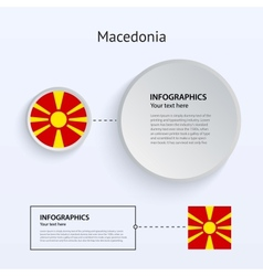 Macedonia country set of banners vector