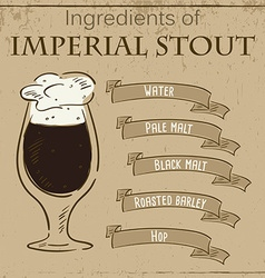 Vintage of card with recipe of imperial stout vector