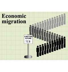 Economic migration vector