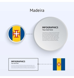 Madeira country set of banners vector