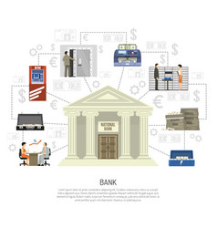 Flat bank infographics vector