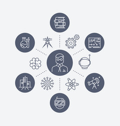 Science or education concept with line icons vector