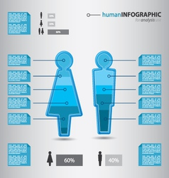 Modern human man and woman figurine info graphic vector