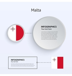 Malta country set of banners vector