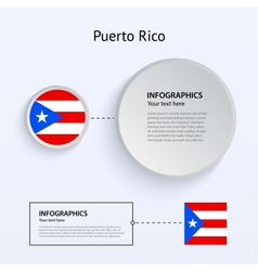 Puerto Rico Country Set of Banners vector image