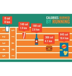 Calories burned by running infographic vector