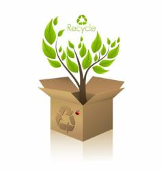 Recycle concept vector