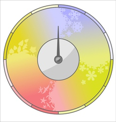 Season indicator vector