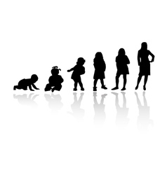 age evolution silhouettes vector image vector image