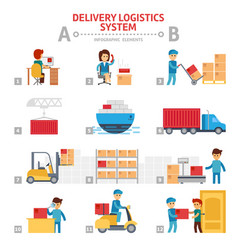 delivery logistics system flat infographic vector image vector image