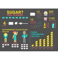 Sugar infographic vector