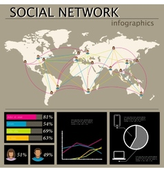 infographic with world map social network vector image