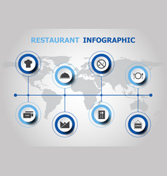 Infographic design with restaurant icons vector