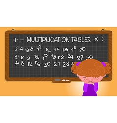 Girl affected by dyscalculia vector