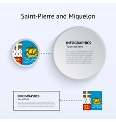 Saint-pierre and miquelon country set of banners vector