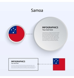 Samoa country set of banners vector