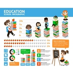 School Infographic set vector image