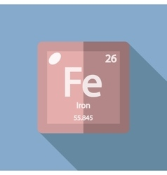 Chemical element iron flat vector