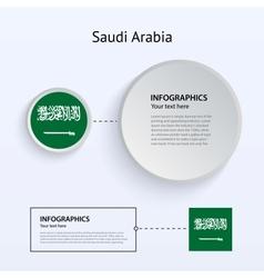 Saudi arabia country set of banners vector