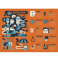 Depression infographic vector