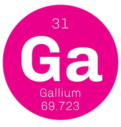 Gallium chemical element vector