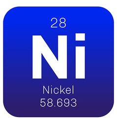 Nickel chemical element vector