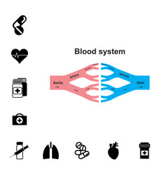 Blod system icon vector