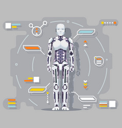 Android artificial intelligence robot futuristic vector