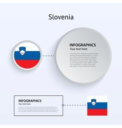 Slovenia country set of banners vector
