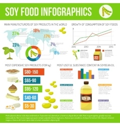 Soy food infographics set vector