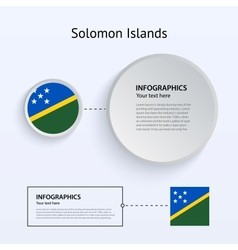 Solomon Islands Country Set of Banners vector image vector image