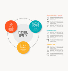 Infographic about healthy lifestyle vector