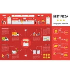 Best pizza infographic elements flat concept web vector