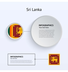 Sri Lanka Country Set of Banners vector image
