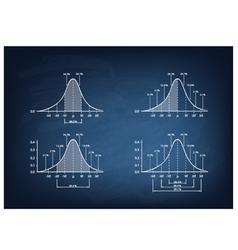 Set of standard deviation chart on chalkboard vector