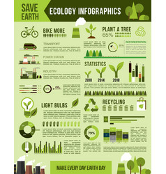 Nature conservation infographics template vector