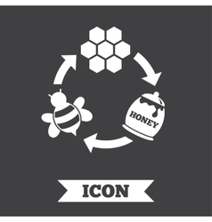 Producing honey and beeswax sign icon vector