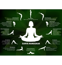 Yoga infographics surya namaskar sequence vector
