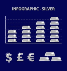 Growth price commodity silver infographic vector