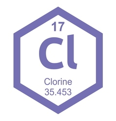 Periodic table clorine vector