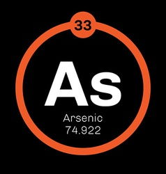 Arsenic chemical element vector