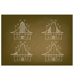 Standard deviation diagram graph vector