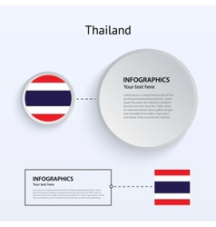 Thailand country set of banners vector