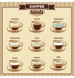 Different coffee kinds flat icons set vector