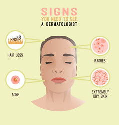 Dermatologist icons image vector