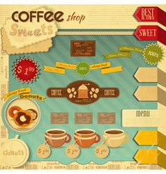 Coffee and Sweet Shop vector image