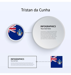 Tristan da cunha country set of banners vector