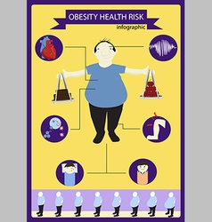Health risk vector